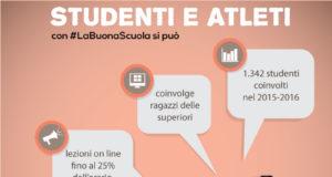 StudentiEAtleti