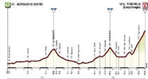 Tirreno Adriatico, la tappa viterbese