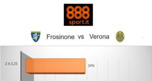 La squadra di Pasquale Marino è favorita a 2,32