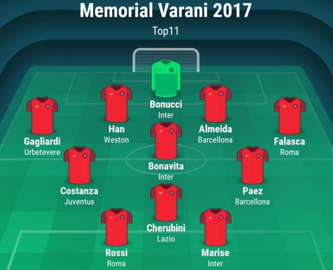 La Top 11 della terza edizione del Memorial Cristina Varani