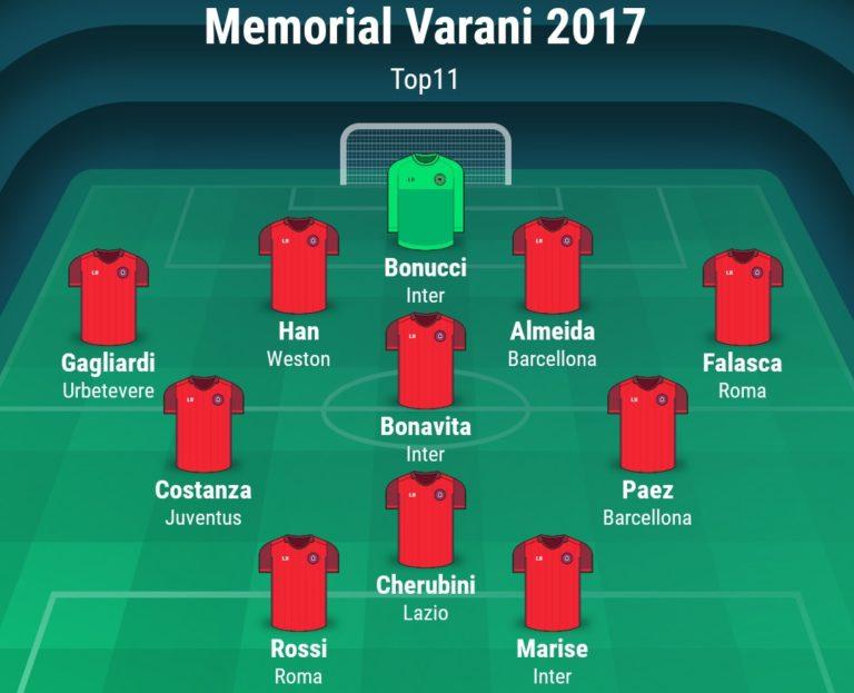 Calcio, memorial Varani, la top 11 della terza edizione